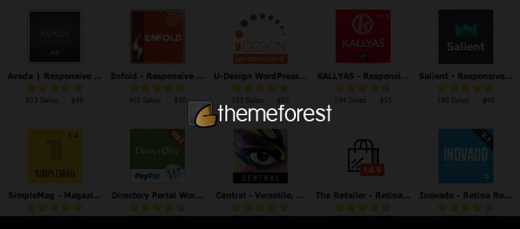 free download themeforest themes and plugins.